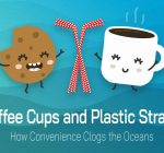 How Convenience Clogs the Oceans